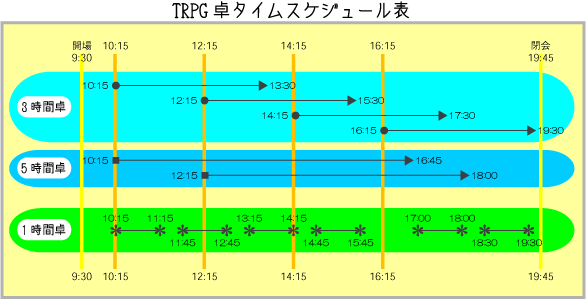 TRPG卓タイムスケジュール表2
