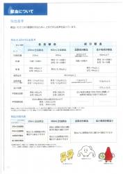 献血資料-1