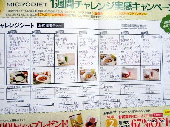 マイクロダイエット 1週間チェレンジセット結果