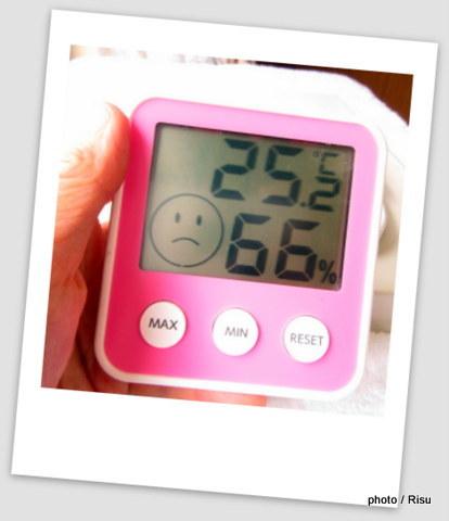 メンズ夏向け機能性アンダーウエア 比較 検証時温湿度