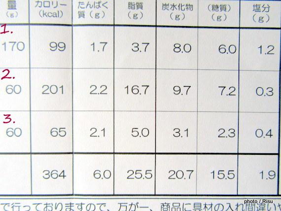 大阪泉州産 水茄子入り 夏野菜カレーセット|わんまいる 旬の手作りおかず「健幸ディナー」