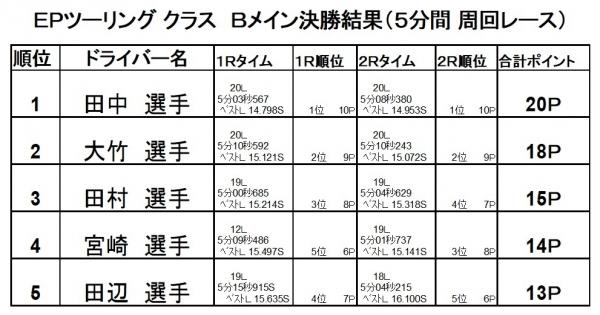 2017第5戦決勝B
