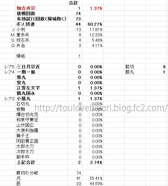 2017050002.png