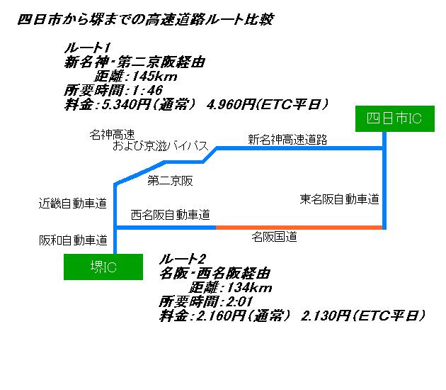 meishinmeihanhikaku