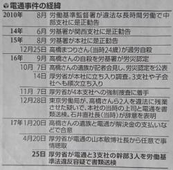 20170502 05