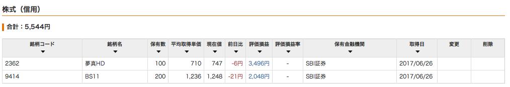 株式信用_201706