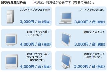 Appleパソコン回収2