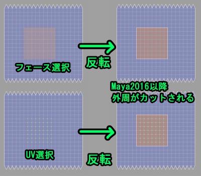 FlipUVs003.jpg