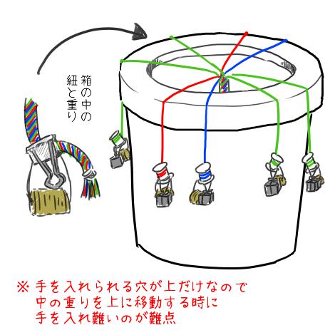 絵日記_箱組紐