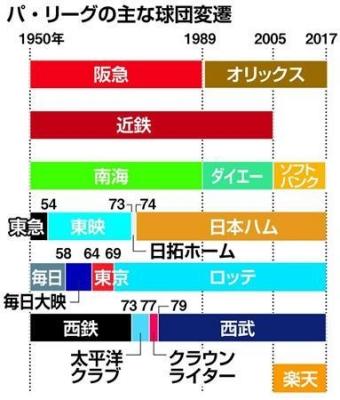 20170701-00000527-san-000-1-view.jpg