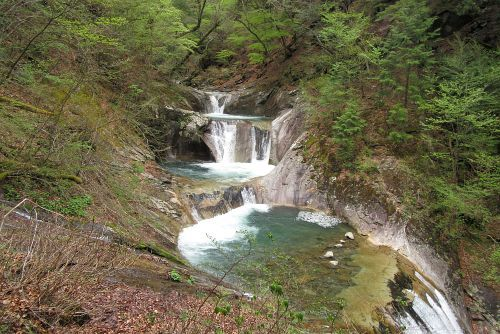 連続する滝と釜
