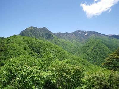 展望所からの鶏冠山