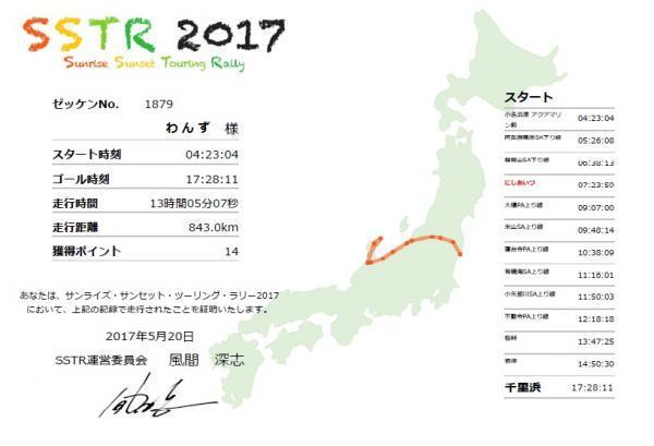 SSTR2017襍ー陦瑚ィ倬鹸險シ_convert_20170526084348