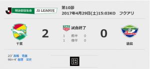 tokushima score