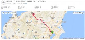 東京→長野ログ