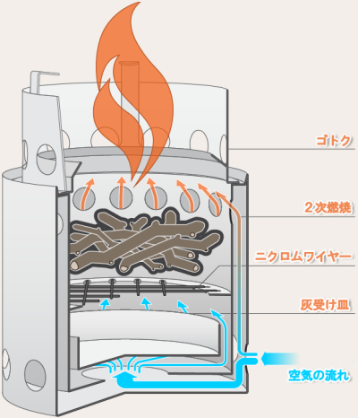solo stove 構造 20150929_6ea8a7