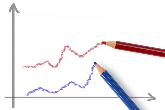 株高を受けてドル円も112円間近に上昇中!