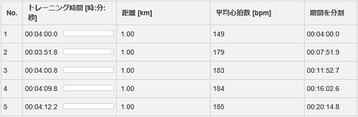 5000m奈良市民体育大会2017