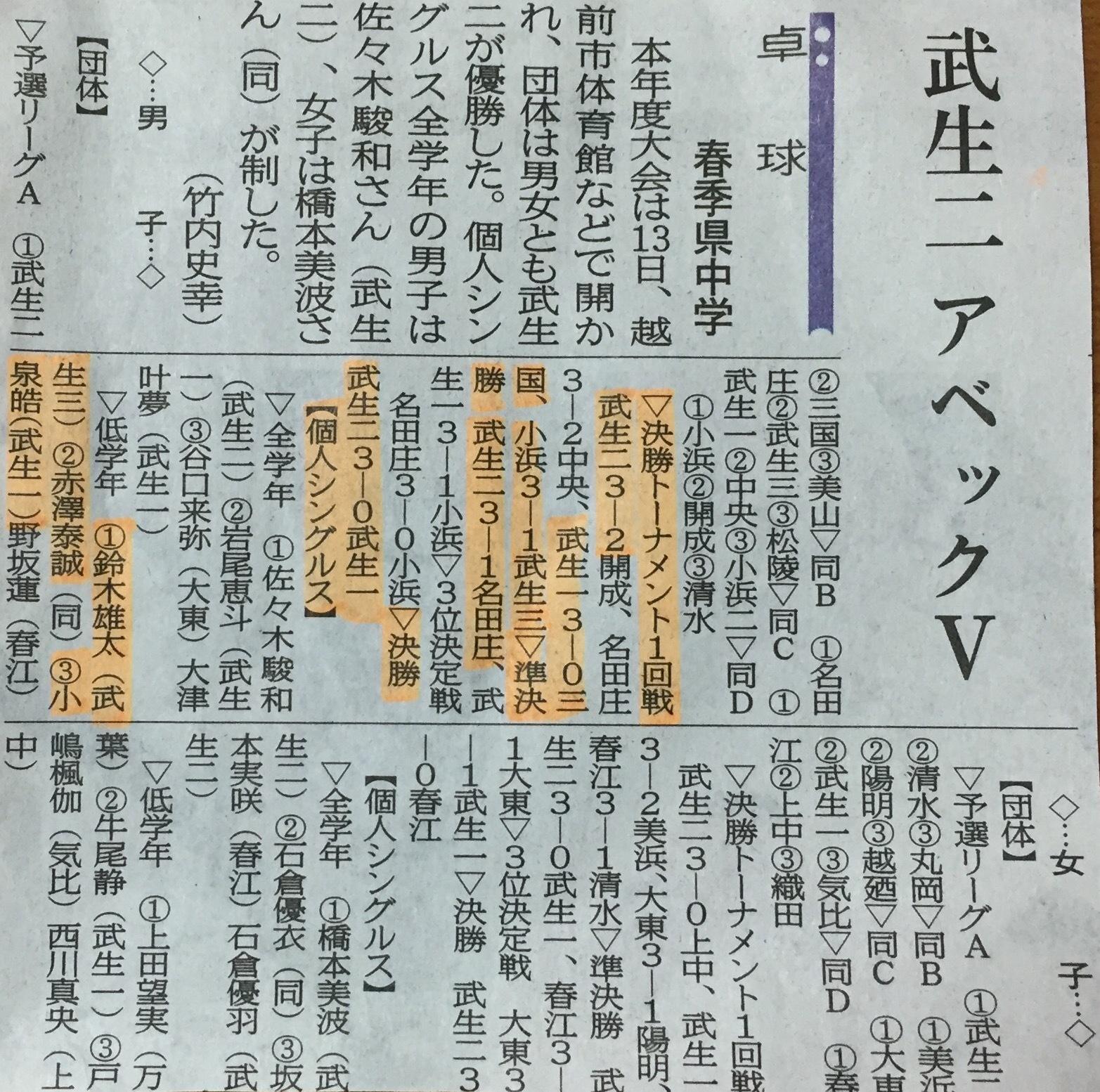 南越地区春季卓球強化大会_新聞