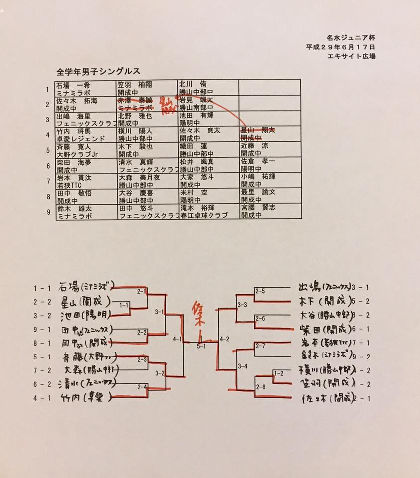 20170617_名水ジュニア杯卓球大会4