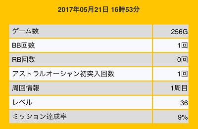 2017.0521.6