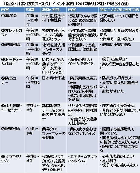 医療介護防災フェスタ (462x572)