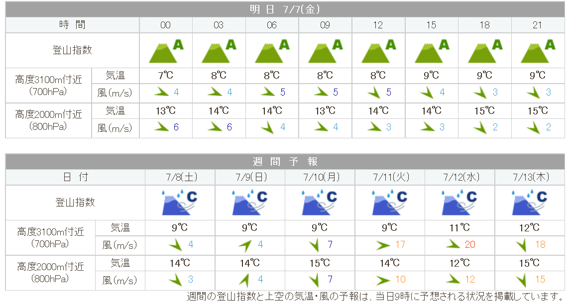 mt_ena_weather20170707.png
