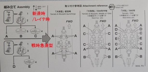 3連装機銃艦橋周り配置図