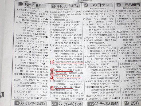 日本経済新聞 2017年5月1日朝刊 TV番組欄