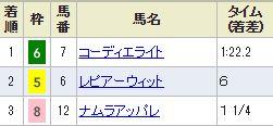 chukyo1_72.jpg