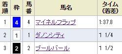 chukyo1_78.jpg