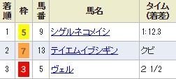 kyoto1_429.jpg