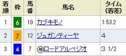 nigata9_514.jpg