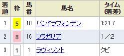 tokyo3_64.jpg