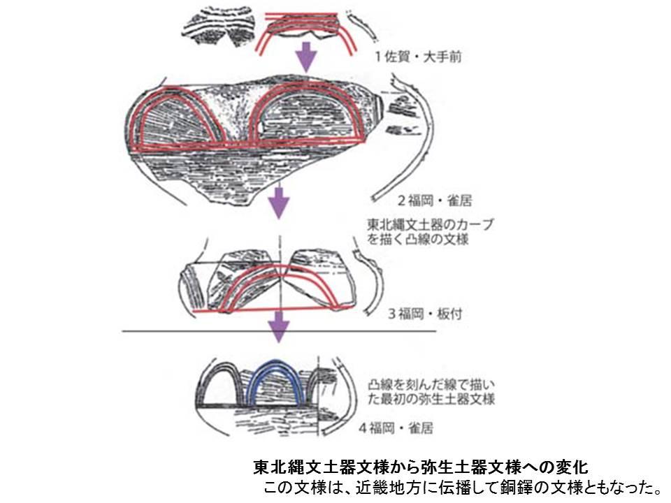縄文土器から弥生土器