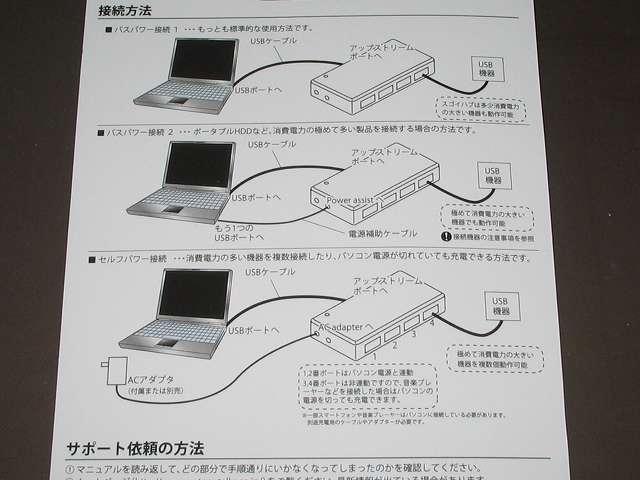 システムトークス SUGOI HUB4Xシリーズ ホワイト アダプタ付 USB2-HUB4XA-WH マニュアル 接続方法