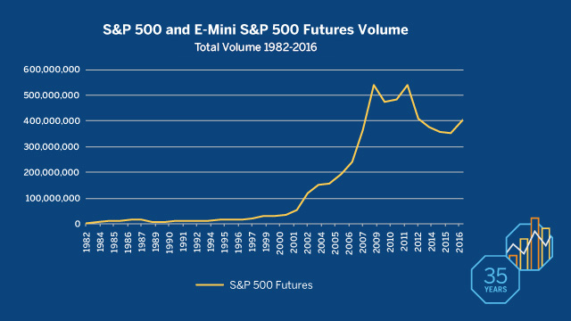 SP500-historical-chart.jpg
