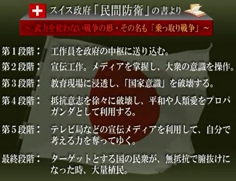 スイス民間防衛の書