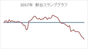 201701-06収支グラフ