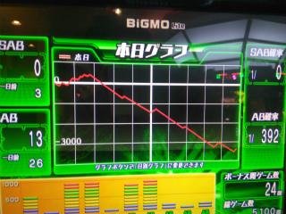 s_WP_20170708_17_35_17_Pro_そらのおとしものフォルテ_開始前のひどいグラフ