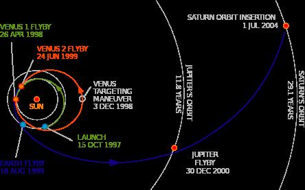 Cassini001.png