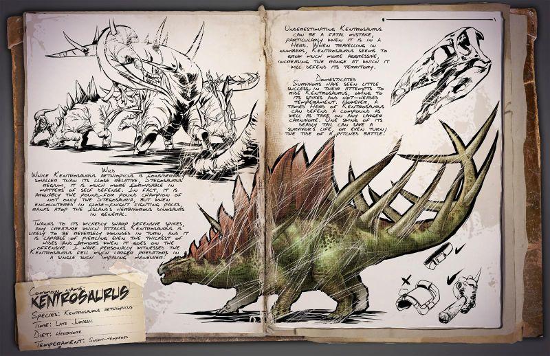 800px-Dossier_Kentrosaurus.jpg