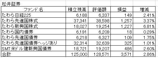 20170608松井証券