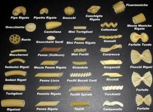 Pastasorten1.jpg