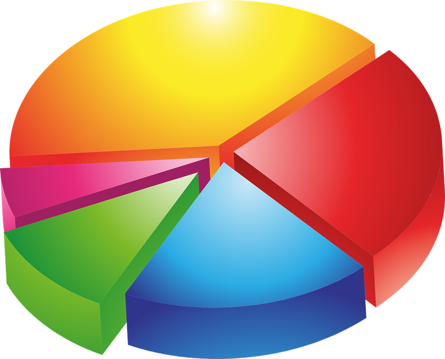 pie-chart-149727_960_720.png