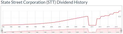 STT-dividata-20170504.png