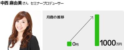 LINE@ATMシステム14