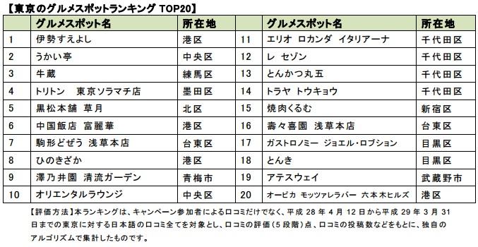tokyo1000427.jpg