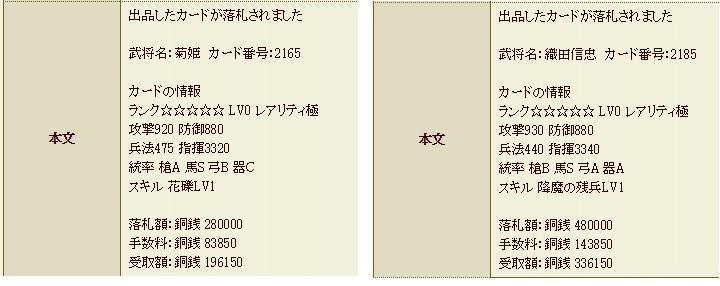 売却 菊姫_信忠