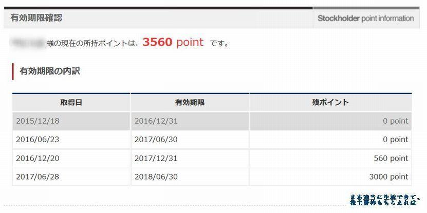 KCUSER_point-kigen_201703.jpg
